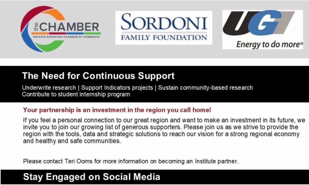 Institute Insights Sponsors